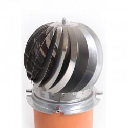 Airhead Spinner RVS
